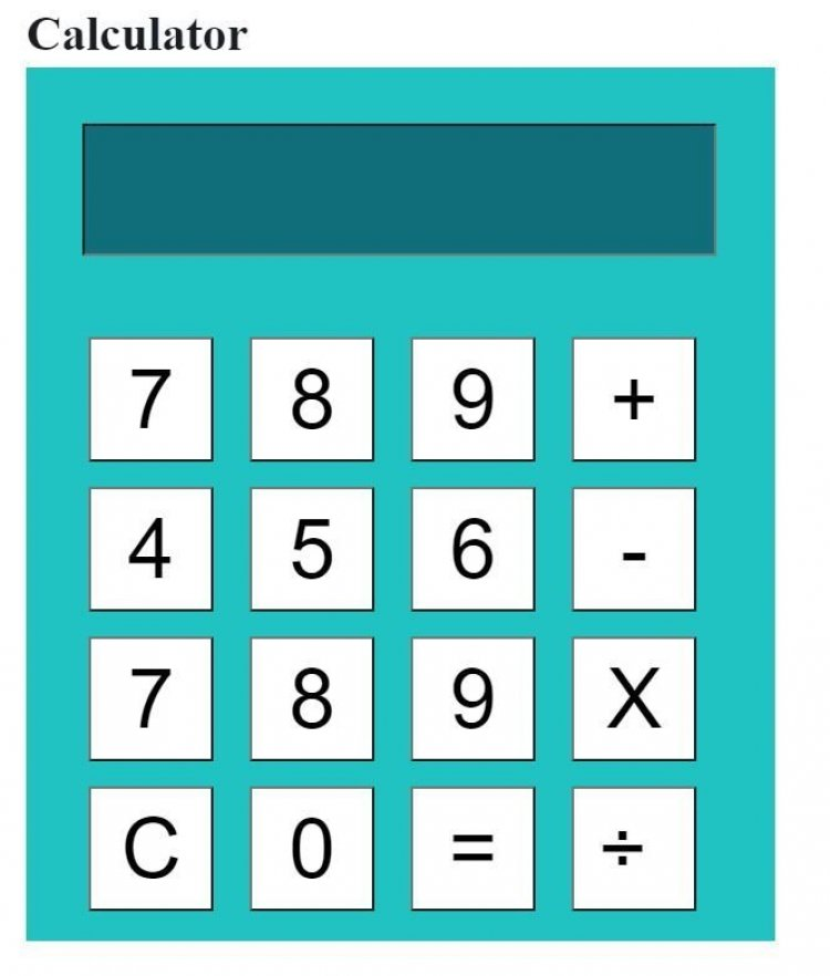 Implementing a Simple Calculator using javascript, Html and CSS